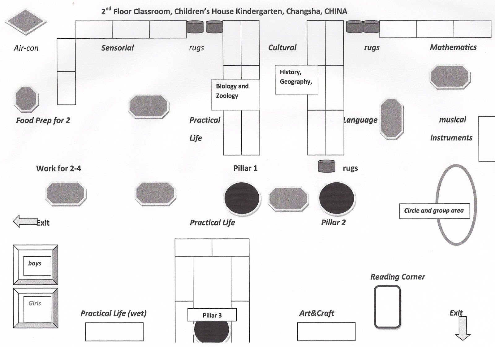 Classroom Layout Footsteps Of Montessori