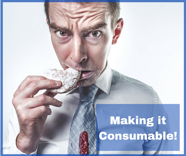 Making it Consumable | Bullet Point Branding