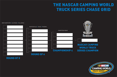 #NASCAR CAMPING WORLD TRUCK SERIES CHASE
