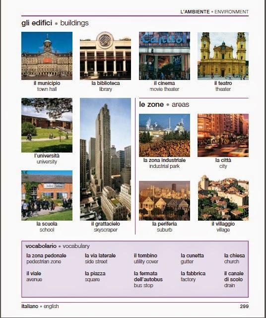 Уроки итальянского, здания и места