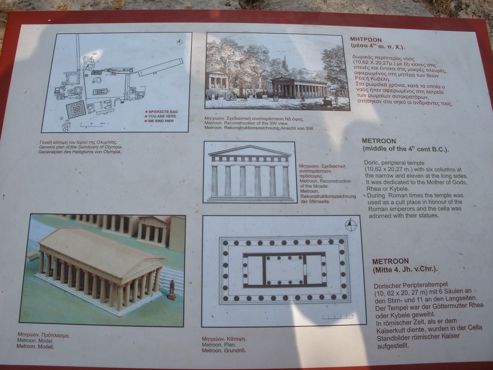 Plano del Metroón