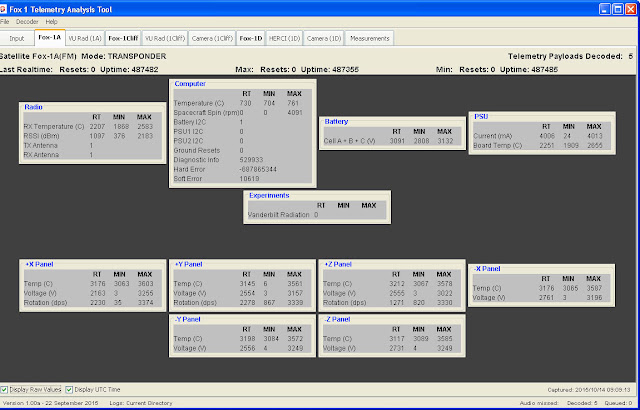 FOX-1 Telemetry Decoder