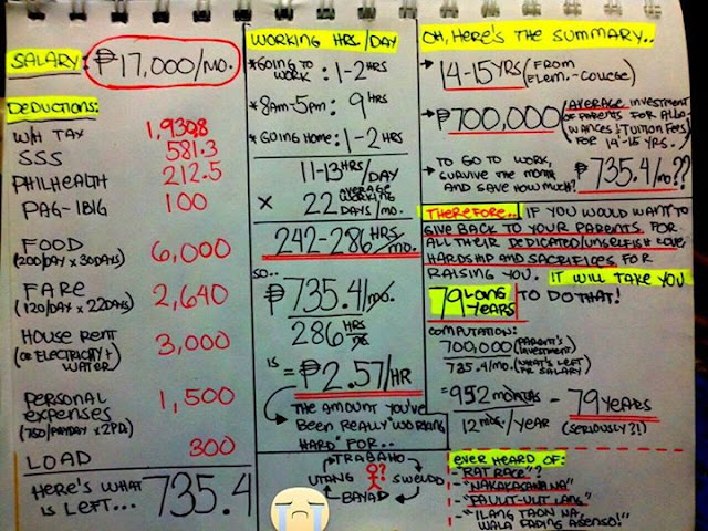 Painful Truth about Filipino Salary every Payday