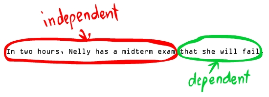 Independent+Clause+List Dependent And Independent Clause Examples