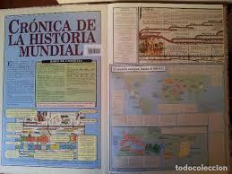 Crónica de la Historia Mundial.