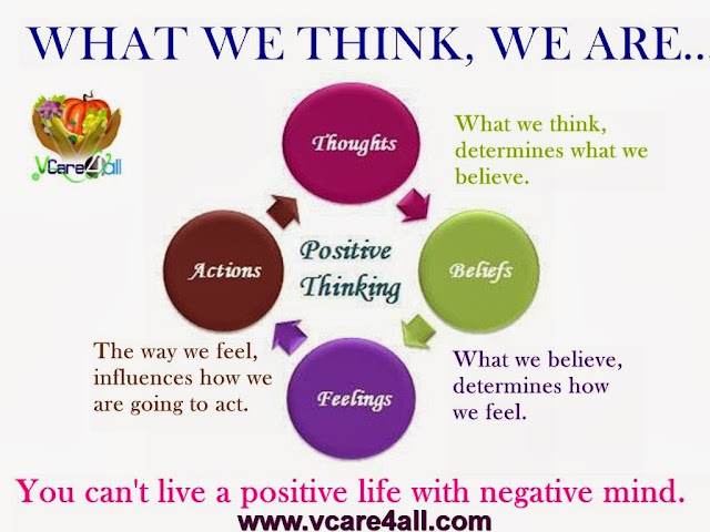 Positive thinking is a mental attitude
