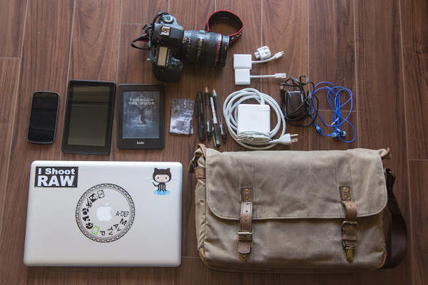 What's In My Messenger Bag