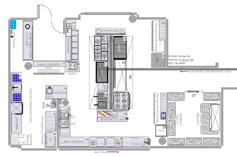 bar design layout7