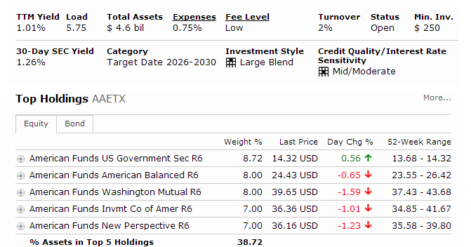 American Funds 2030 Target Date Retirement Fund Aaetx Mepb Financial