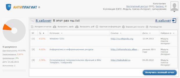 Отчёт Антиплагиат.ру, для тестового текста