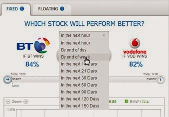 stockpair fixed pair options trading image