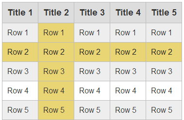 Jquery highlight table row and column on mouseover for Table using html