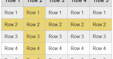 Jquery highlight table row and column on mouseover for Bootstrap table row color