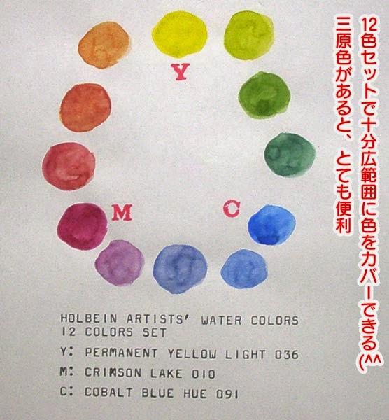 絵の具 の 三原色