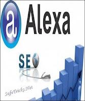 Aexa Ranking