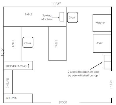 Crafty storage craft storage organization ideas by for Storage room plan