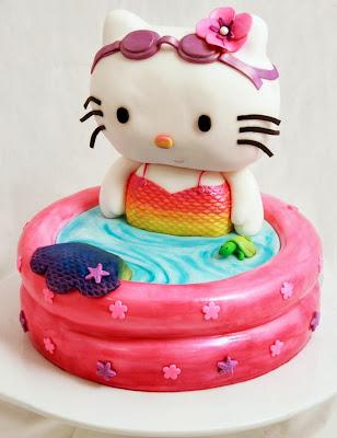Decorar Fiesta Cumplea Ef Bf Bdos Hello Kitty