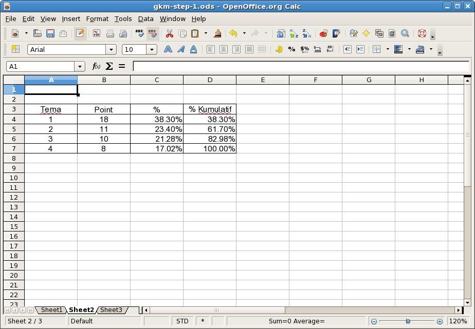 Banjarmasinux Membuat Diagram Pareto Dengan Openoffice 3