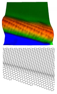 Graphene Nanoribbon Structure