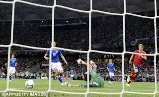 Fernando Torres vs Italia