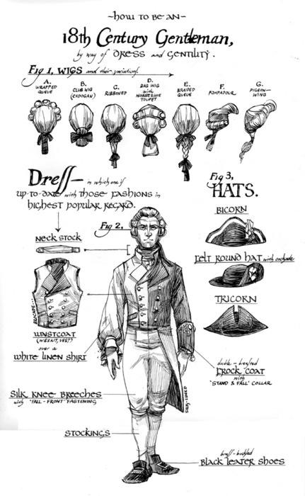 encyclop u00e9die de la mode gabonaise  mode gabonaise selon les dynasties royales