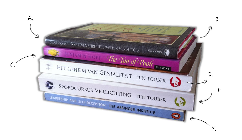 Inspiratietaart: Boekenlijst