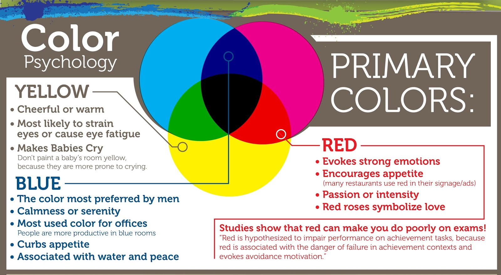 Life Hack The Psychology Of Color