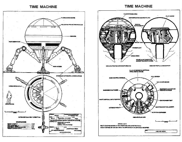 real time machine blueprints