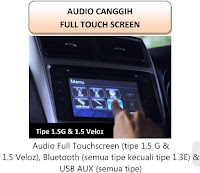 audio sistem grand new veloz 2015