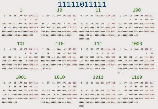 Календарь на 2015 год в двоичой системе счисления. Математика для блондинок.
