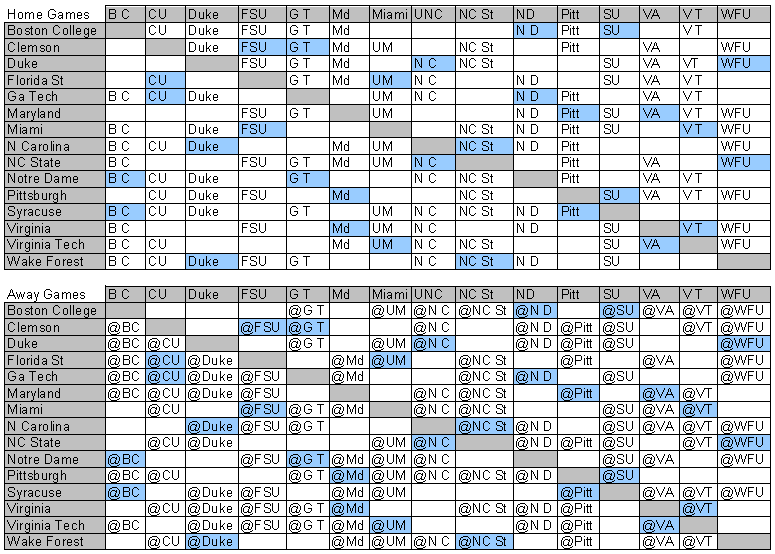 Adaptable image pertaining to printable acc men's basketball schedule
