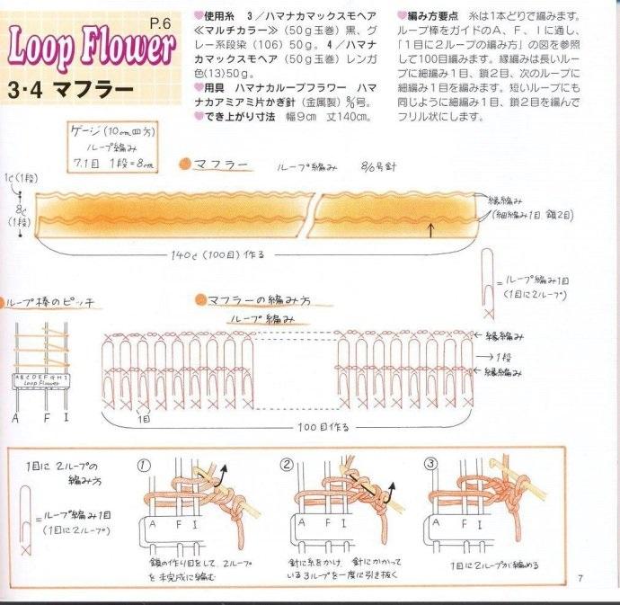 Вязание крючком на вилке. Шарфы и шали