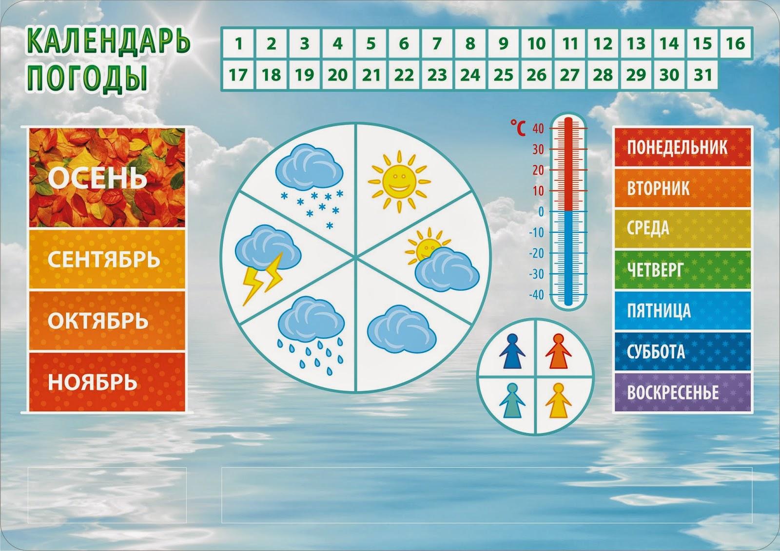 картинки календарь погоды