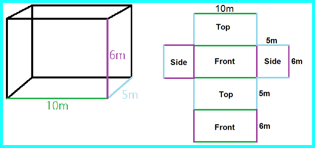 Rectangular Prism Net So in this rectangular prism