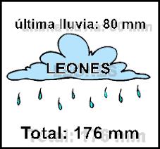 LLUVIA EN LEONES