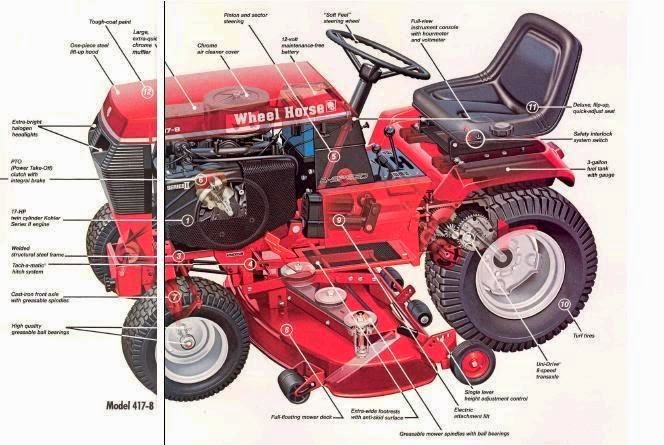 toro wheel horse 14 38 wiring diagram toro diy wiring diagrams toro wheel horse 8 25 wiring diagram toro home wiring diagrams