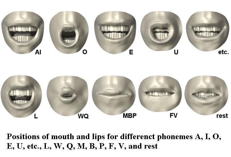 Phoneme's