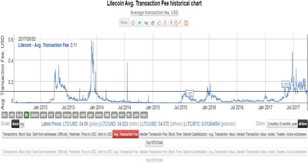 Lpkane bitcoin exchange
