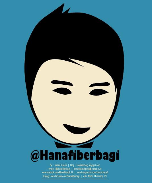 avatar wajah