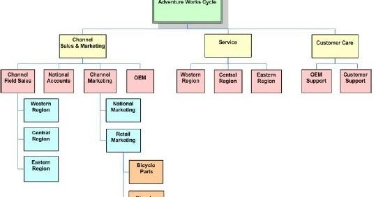 pdf b0656 fundamentals of