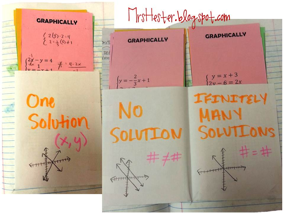 Mrs Hesters Classroom Solving Systems of Equations – Solving Systems of Equations Algebraically Worksheet