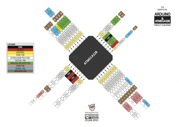 The sandwitch Shared Projects Pinterest Arduino