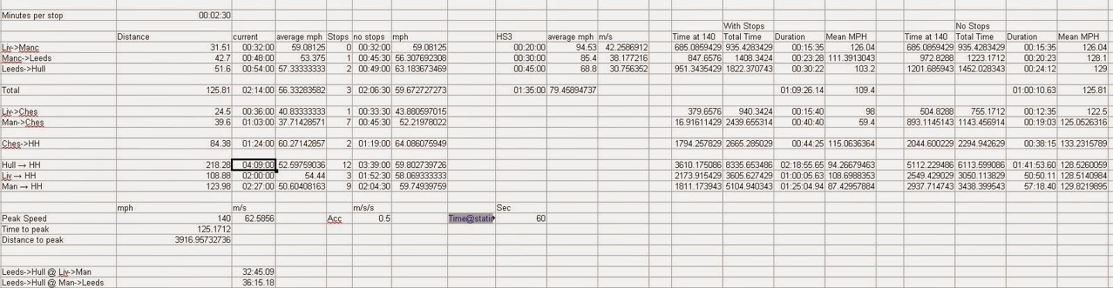 The OpenOffice Calc spread sheet can be found here https://drive.google.com/file/d/0BzqZlKsgcriVVFlWamFSSDFxSlU/view?usp=sharing