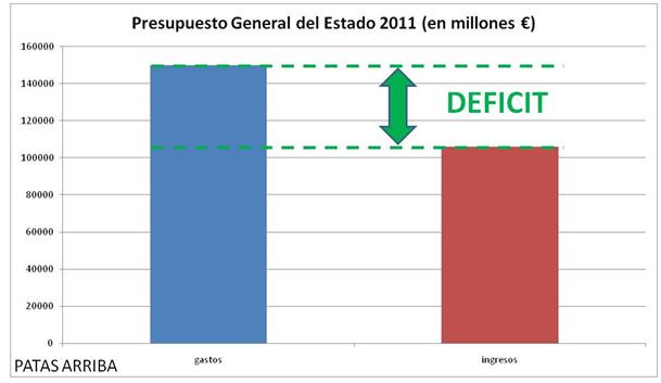 La  compra  del estado moderno,  deuda  pública,  crédito... Figura2