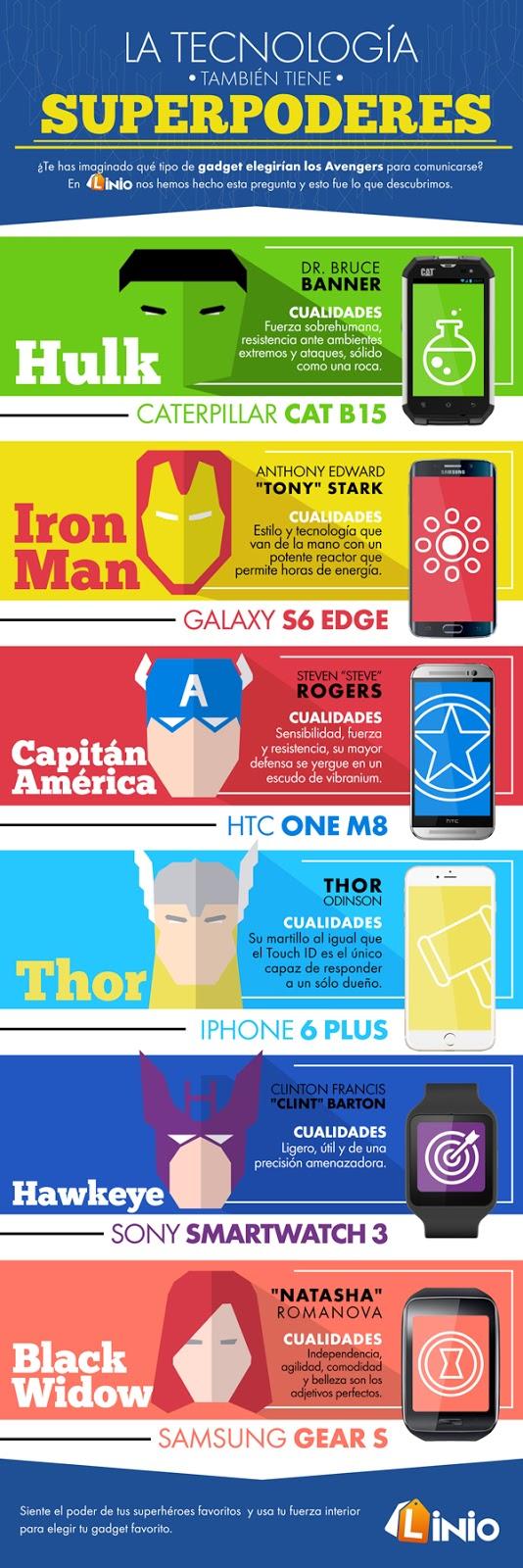 tecnología-superpoderes.celular-infografía