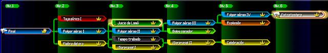 Guía Kingdom Hearts: Birth by Sleep [Golpes Finales y Modos] GolpesFinales_Ventus