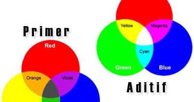 Seni Desain: Dasar-Dasar Warna dalam Tata Rupa dan Desain