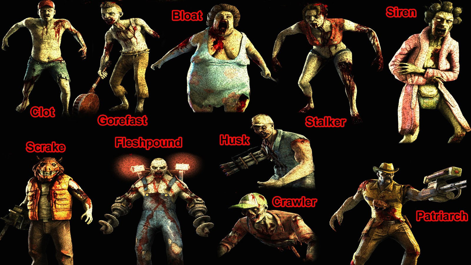 image gallery killing floor 2 all zombies