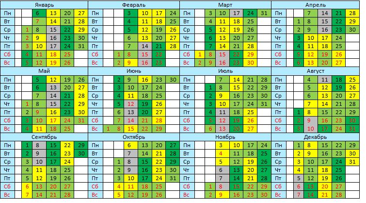 календарь лунный рыбака 2017