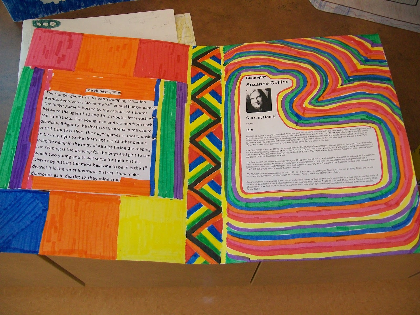Poetry Book Cover Up ~ Project fair science abcs of the us biographies